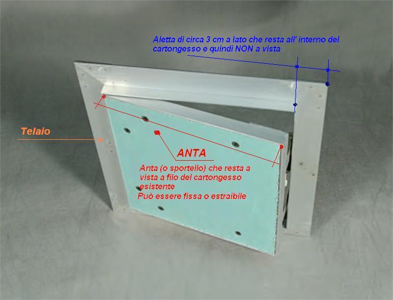 botola di ispezione ANTA