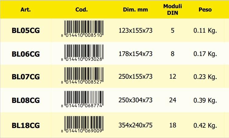 Scatole multifunzione rettangolari per cartongesso - Scheda